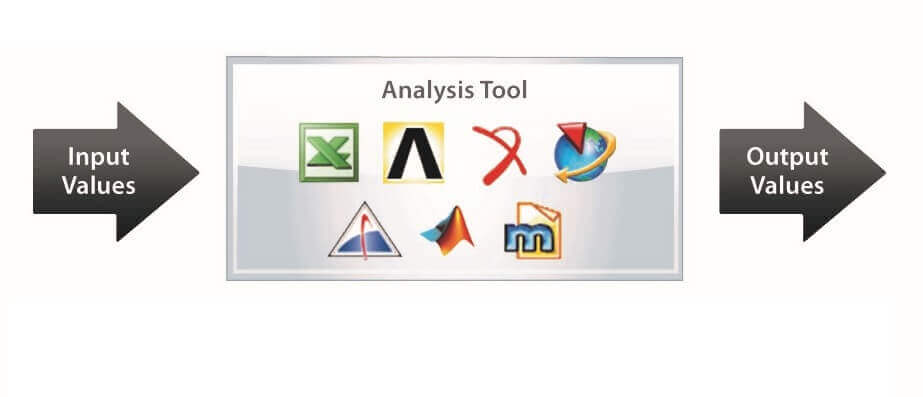ModelCenter-Integrate-Analysis-Tool.jpg