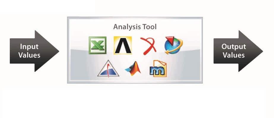 ModelCenter-Integrate-Analysis-Tool.jpg